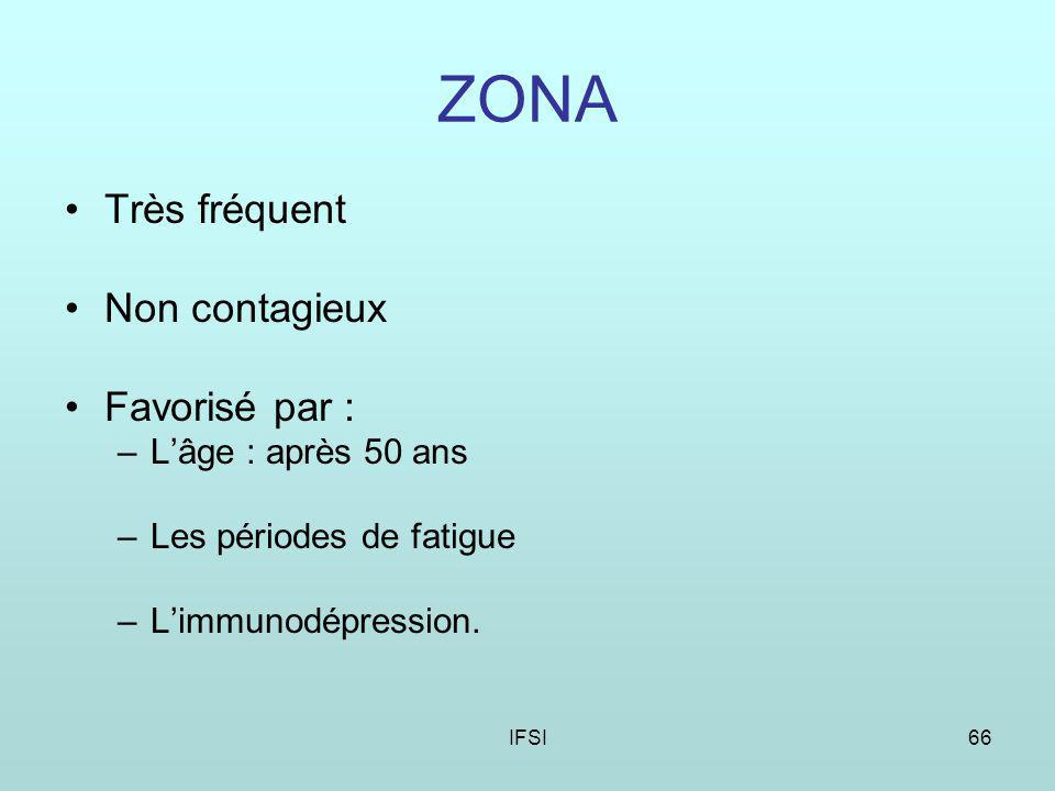 ZONA Très fréquent Non contagieux Favorisé par : L'âge : après 50 ans