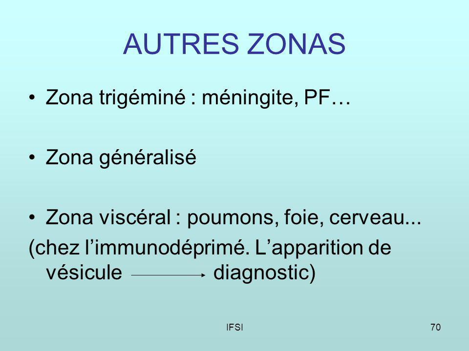 AUTRES ZONAS Zona trigéminé : méningite, PF… Zona généralisé