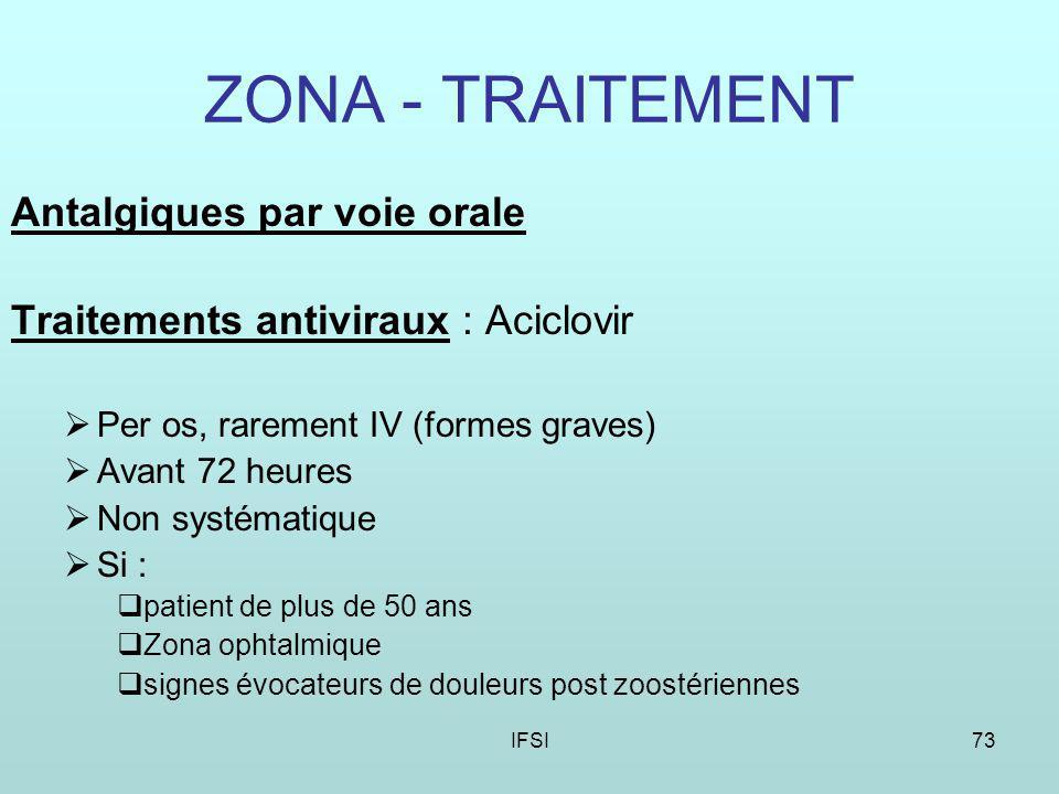 ZONA - TRAITEMENT Antalgiques par voie orale