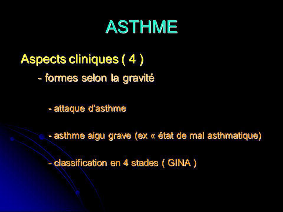 ASTHME Aspects cliniques ( 4 ) - formes selon la gravité
