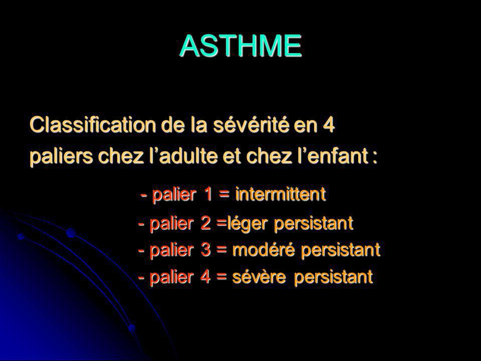 ASTHME - palier 1 = intermittent Classification de la sévérité en 4