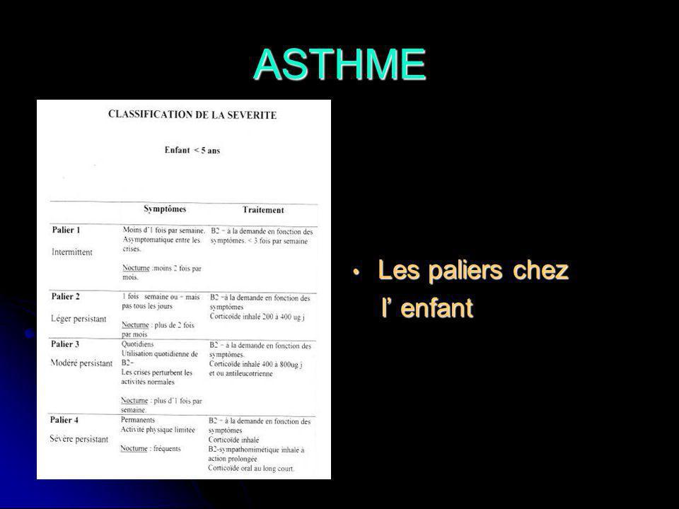 ASTHME Les paliers chez l' enfant
