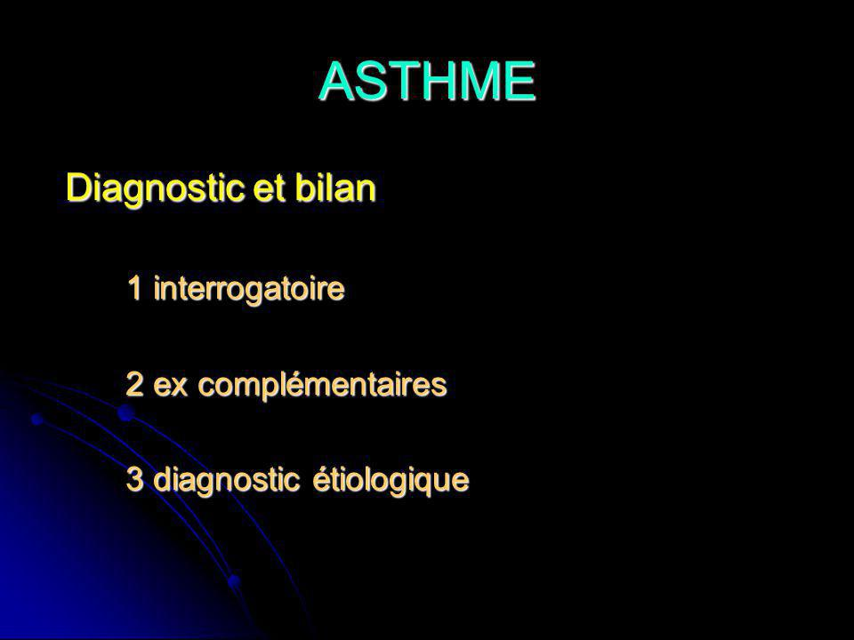 ASTHME Diagnostic et bilan 1 interrogatoire 2 ex complémentaires
