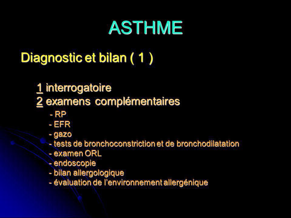 ASTHME Diagnostic et bilan ( 1 ) 1 interrogatoire