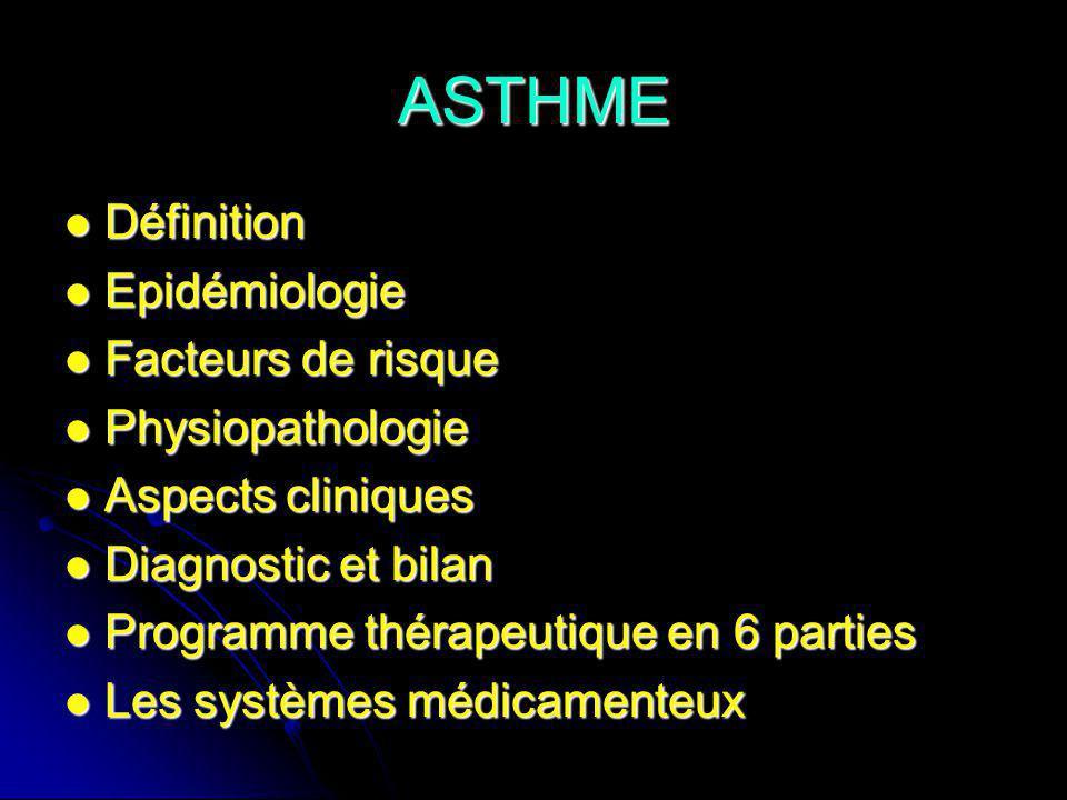 ASTHME Définition Epidémiologie Facteurs de risque Physiopathologie