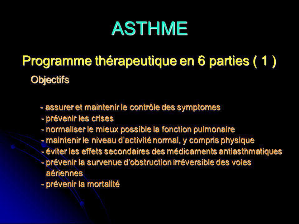 ASTHME Programme thérapeutique en 6 parties ( 1 ) Objectifs