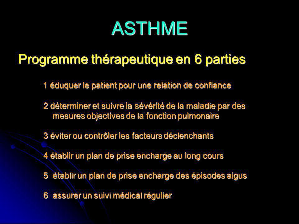 ASTHME Programme thérapeutique en 6 parties