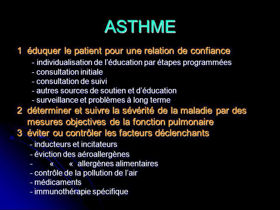 ASTHME 1 éduquer le patient pour une relation de confiance