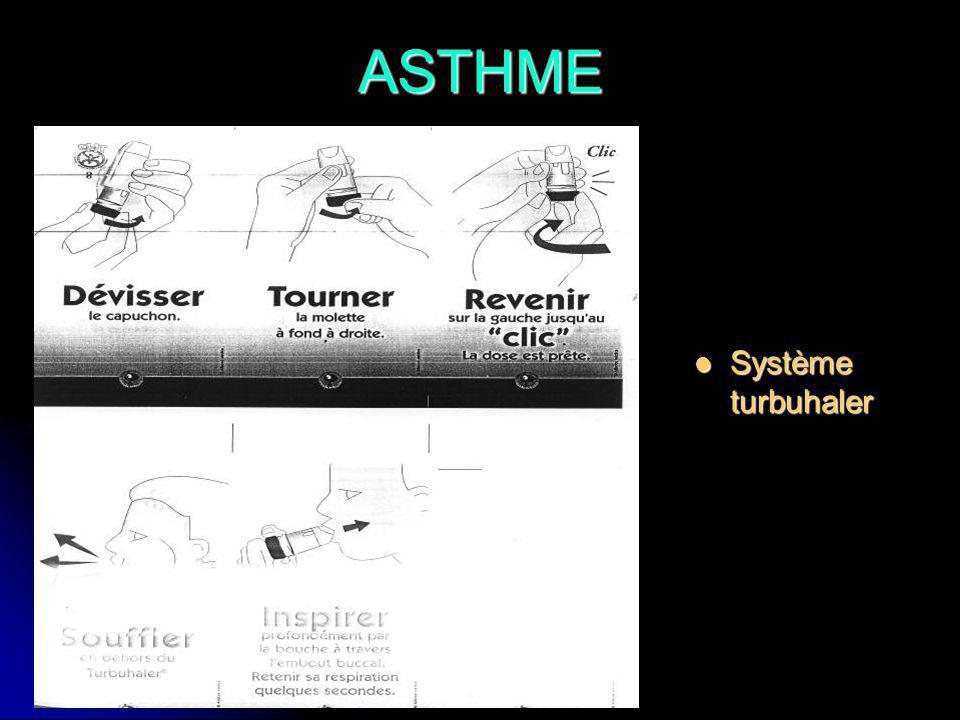 ASTHME Système turbuhaler