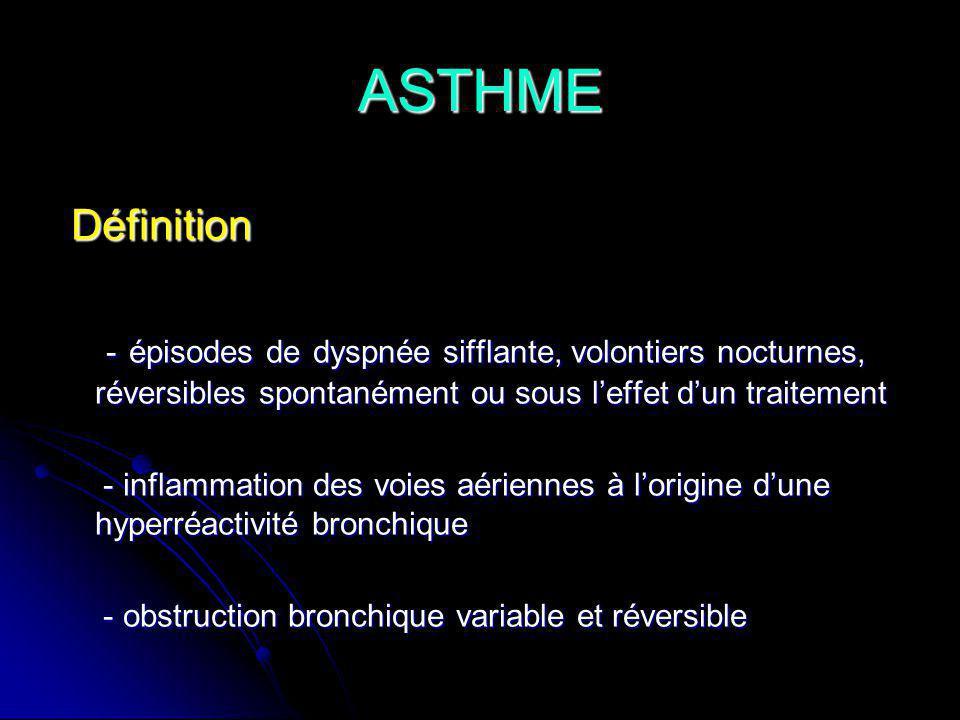 ASTHME Définition. - épisodes de dyspnée sifflante, volontiers nocturnes, réversibles spontanément ou sous l'effet d'un traitement.
