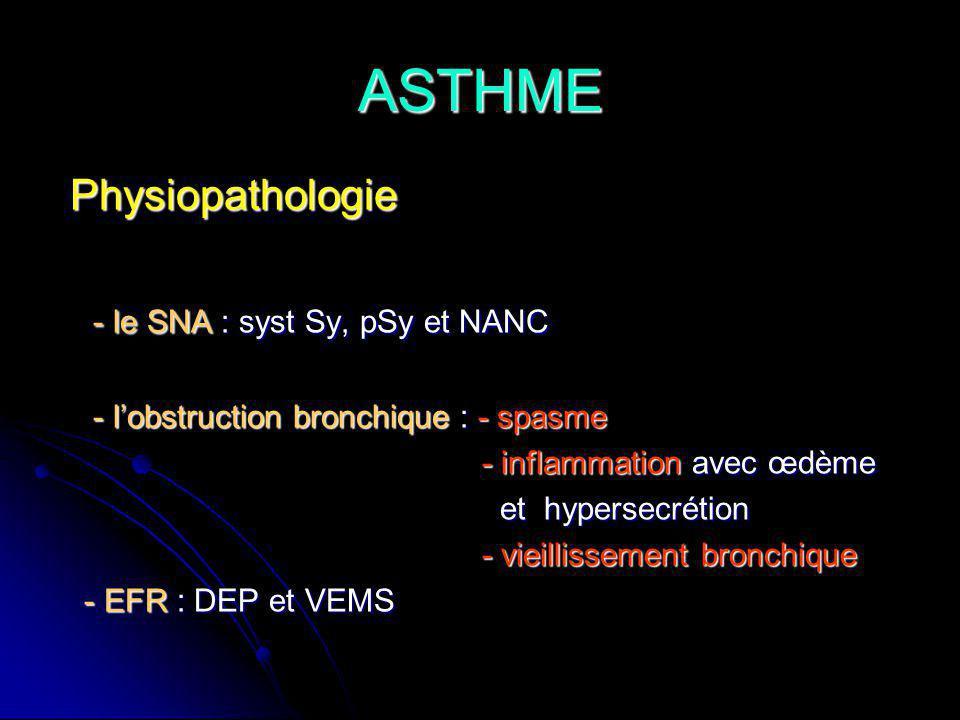 ASTHME Physiopathologie - le SNA : syst Sy, pSy et NANC
