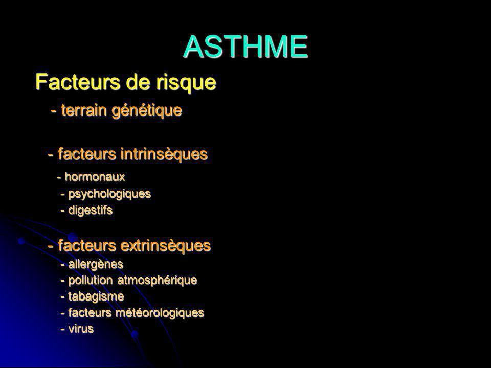 ASTHME Facteurs de risque - terrain génétique - facteurs intrinsèques
