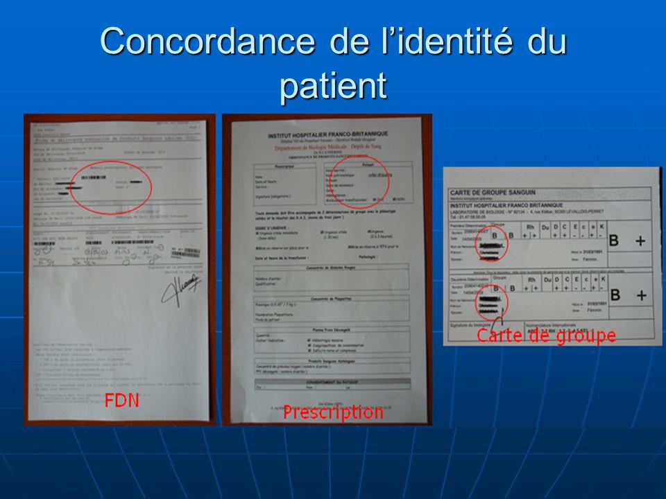 Concordance de l'identité du patient