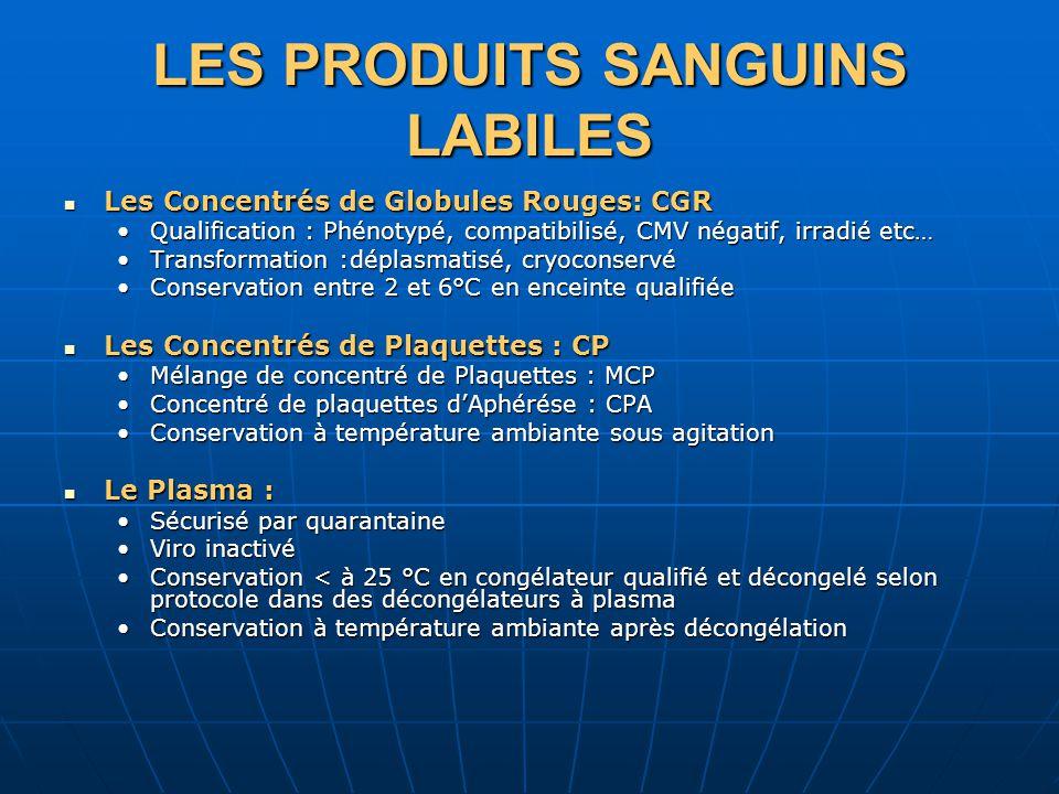 LES PRODUITS SANGUINS LABILES