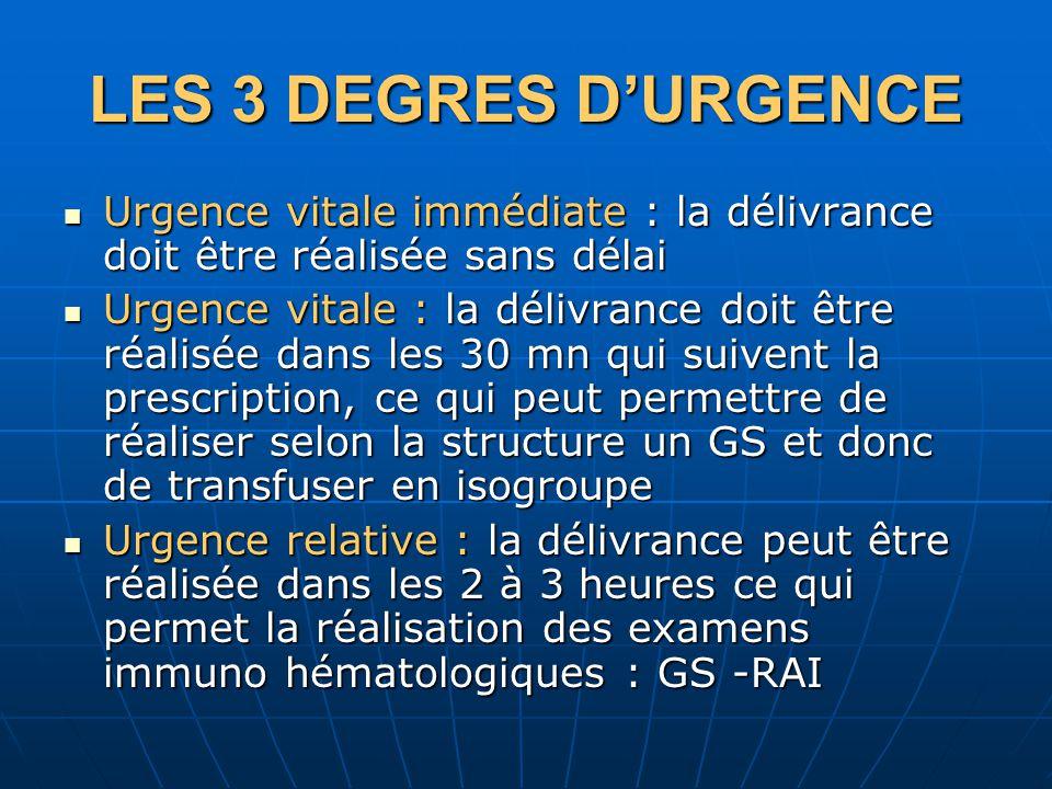 LES 3 DEGRES D'URGENCE Urgence vitale immédiate : la délivrance doit être réalisée sans délai.