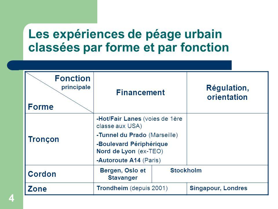 Les expériences de péage urbain classées par forme et par fonction