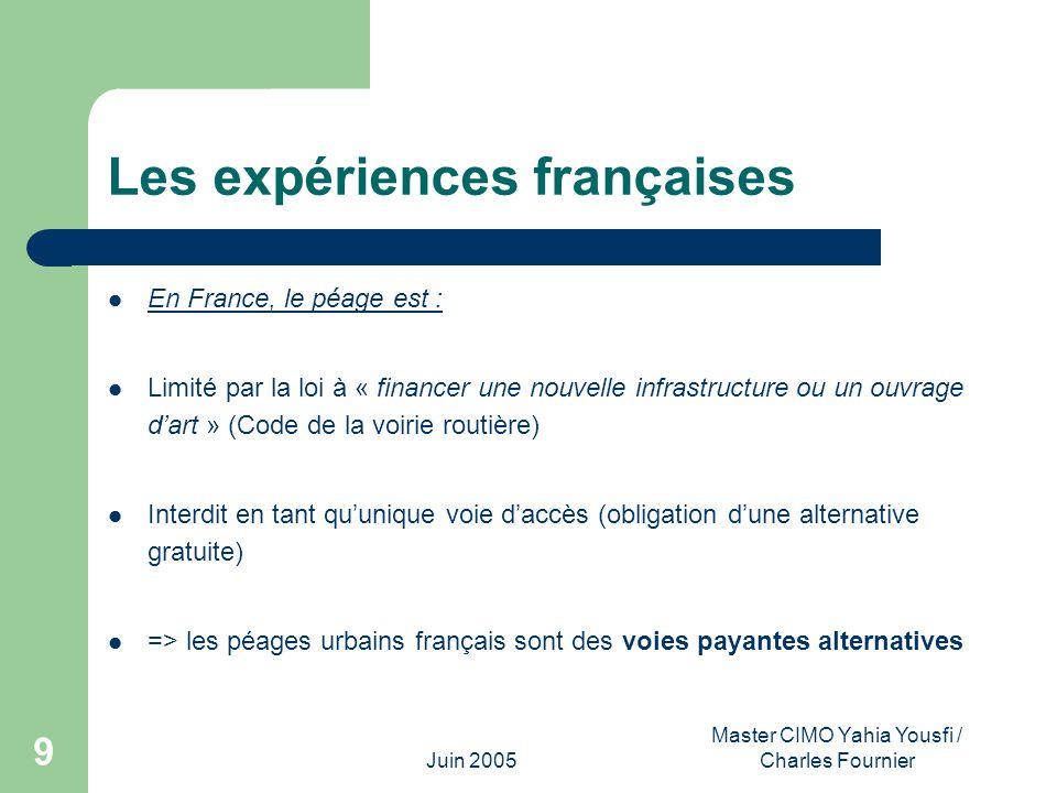 Les expériences françaises