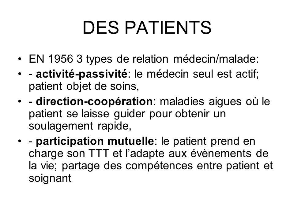 DES PATIENTS EN 1956 3 types de relation médecin/malade:
