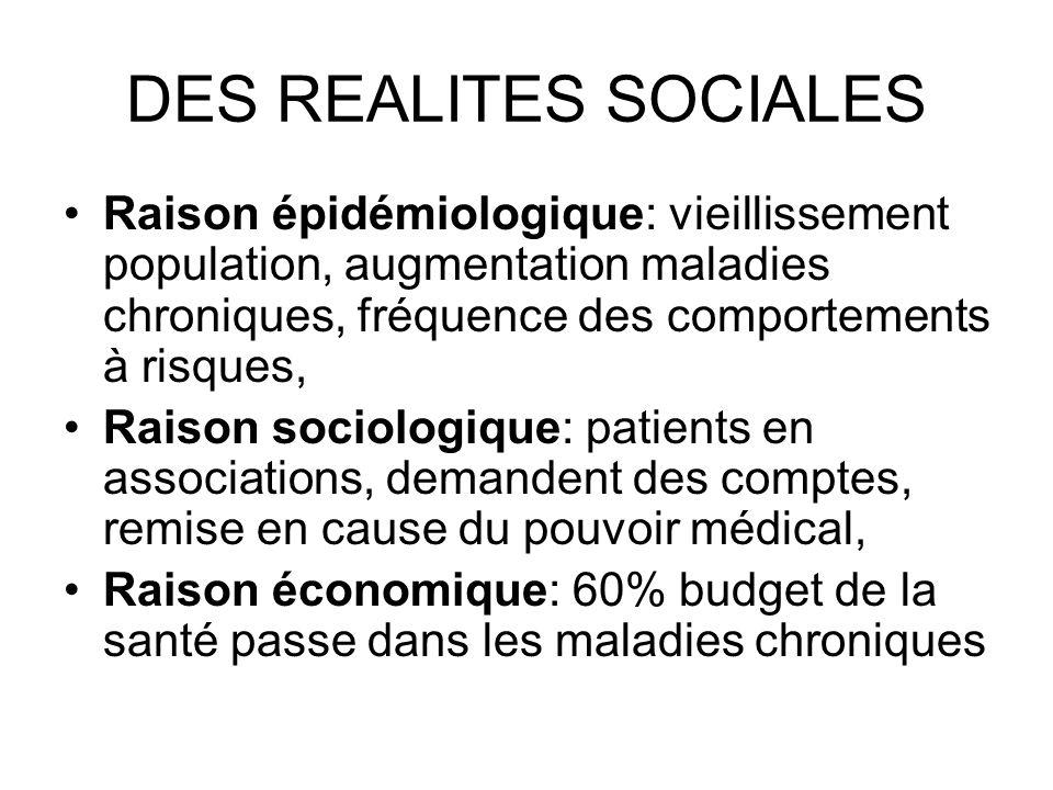 DES REALITES SOCIALES Raison épidémiologique: vieillissement population, augmentation maladies chroniques, fréquence des comportements à risques,