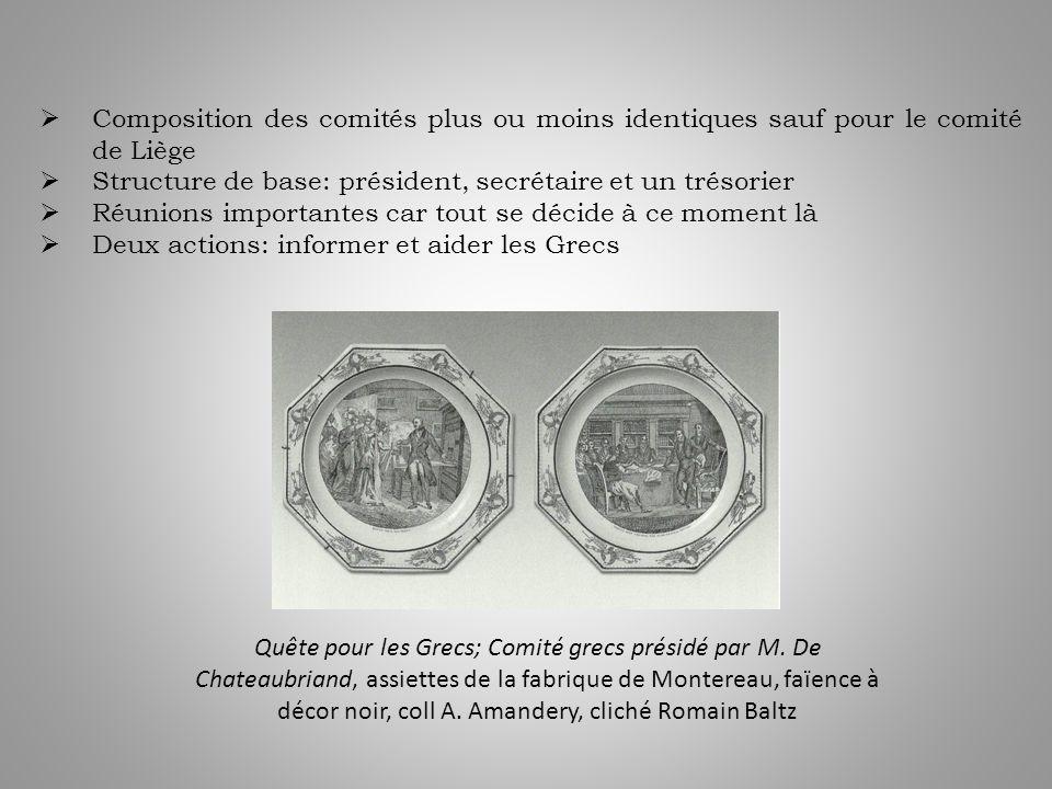 Composition des comités plus ou moins identiques sauf pour le comité de Liège