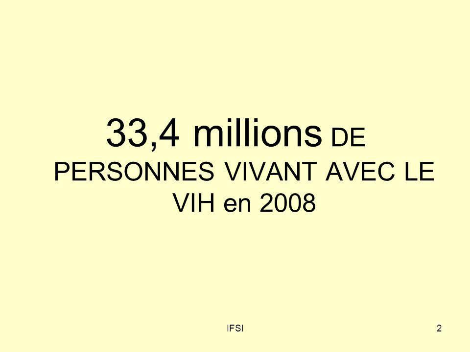 33,4 millions DE PERSONNES VIVANT AVEC LE VIH en 2008