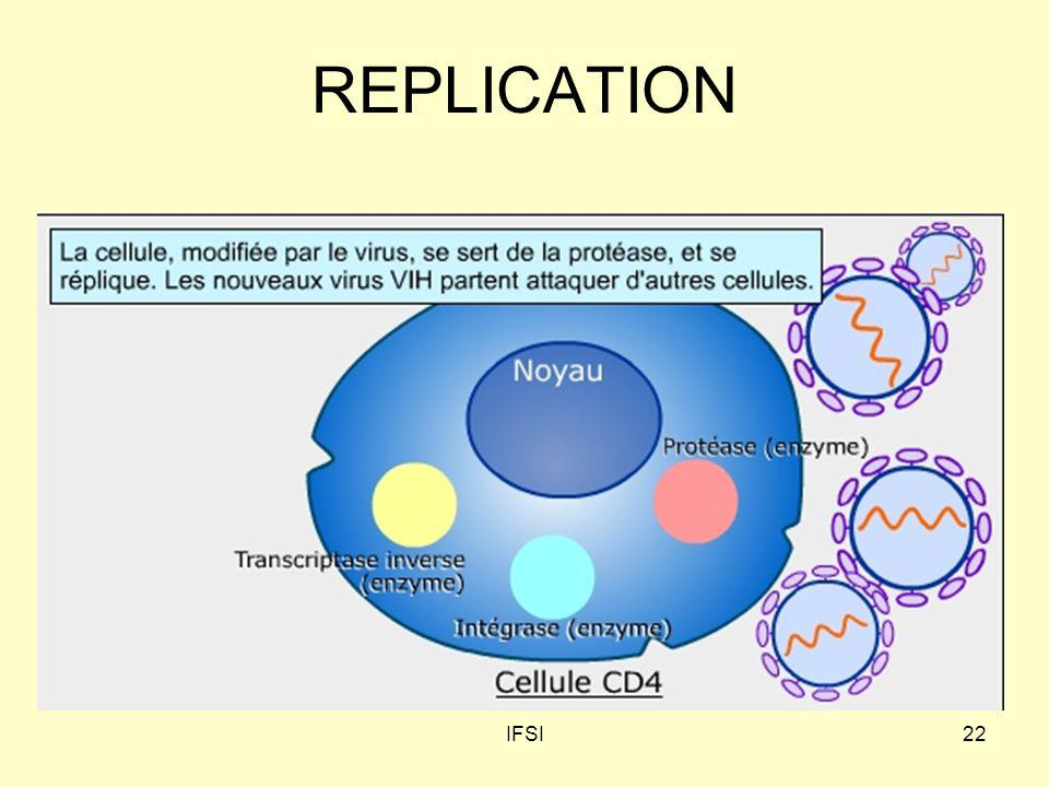REPLICATION IFSI