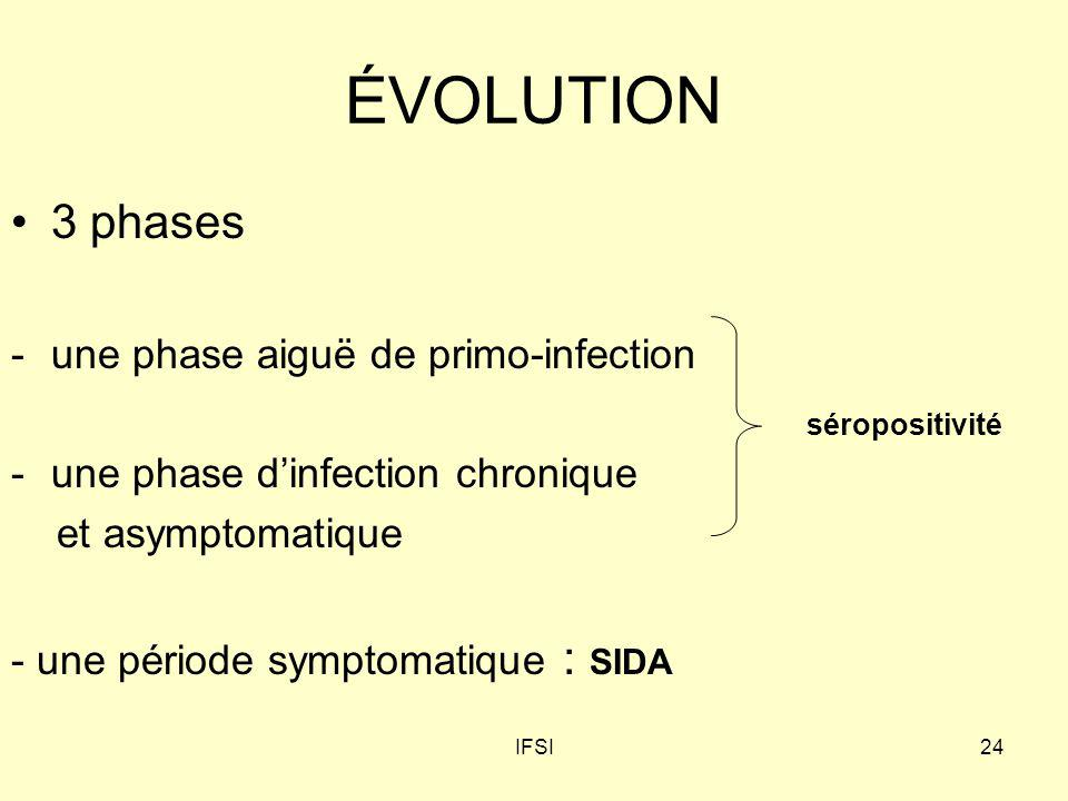 ÉVOLUTION 3 phases une phase aiguë de primo-infection