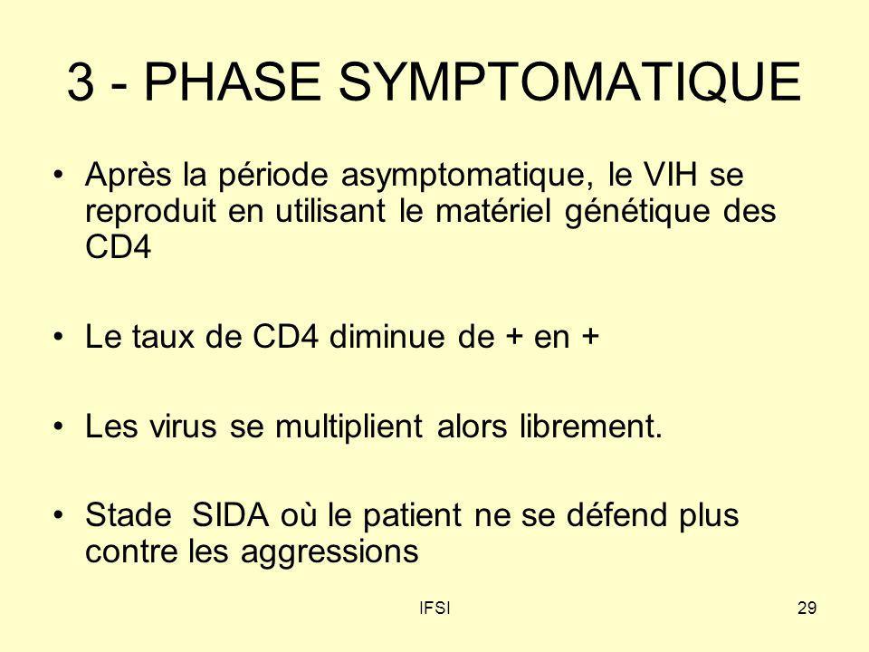 3 - PHASE SYMPTOMATIQUE Après la période asymptomatique, le VIH se reproduit en utilisant le matériel génétique des CD4.