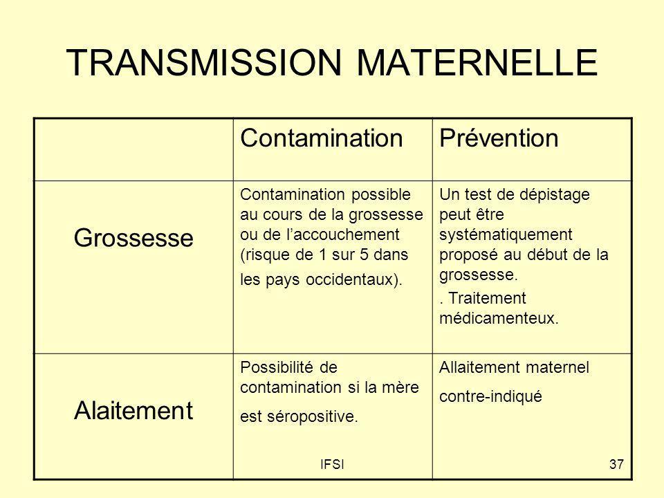 TRANSMISSION MATERNELLE