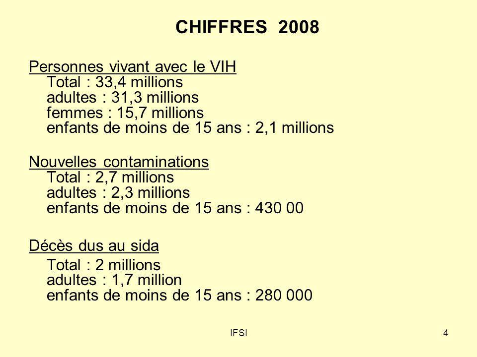 CHIFFRES 2008