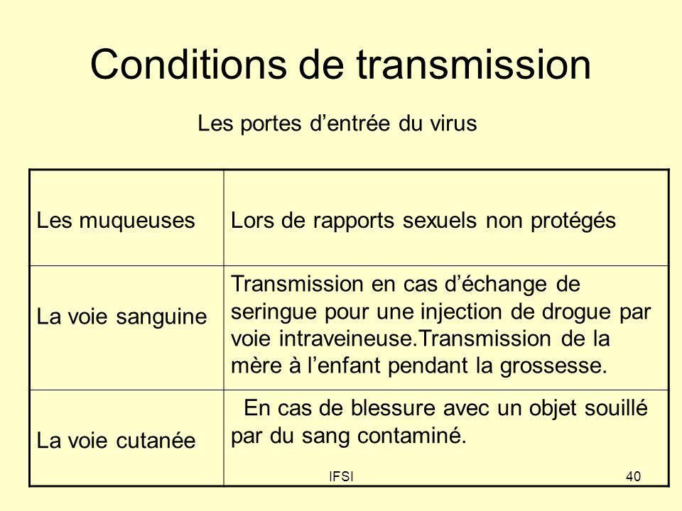 Conditions de transmission