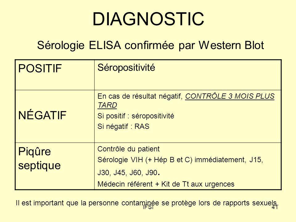Sérologie ELISA confirmée par Western Blot