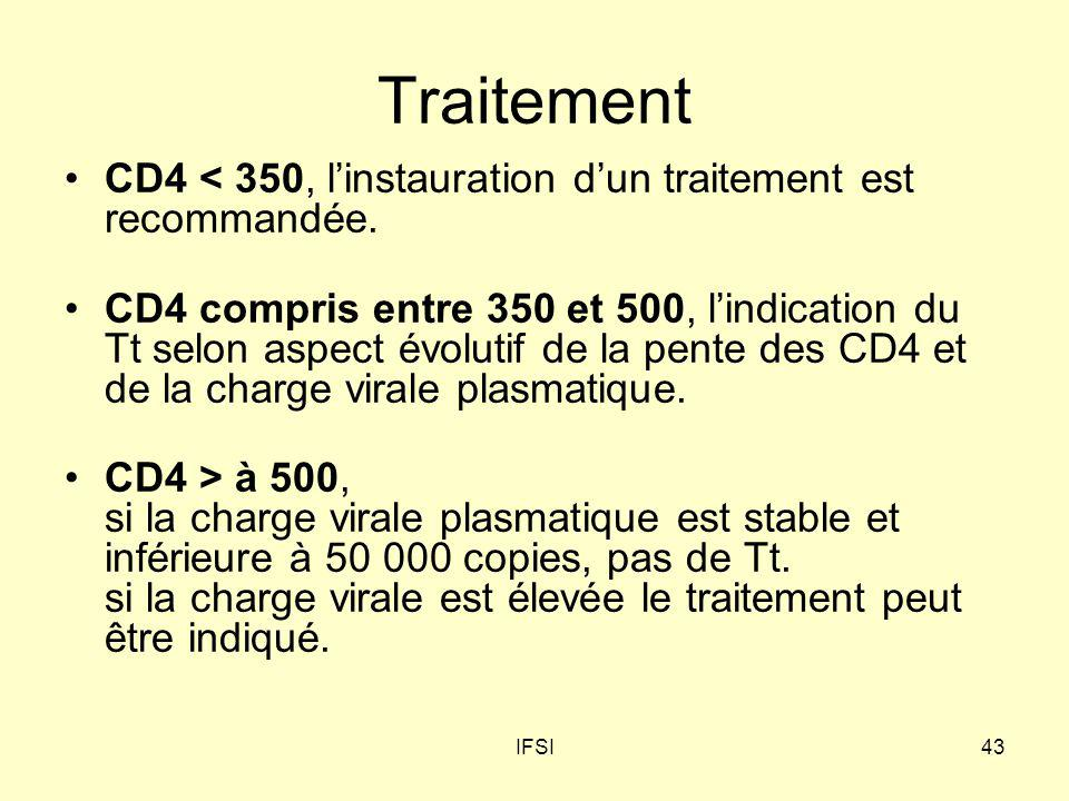 Traitement CD4 < 350, l'instauration d'un traitement est recommandée.