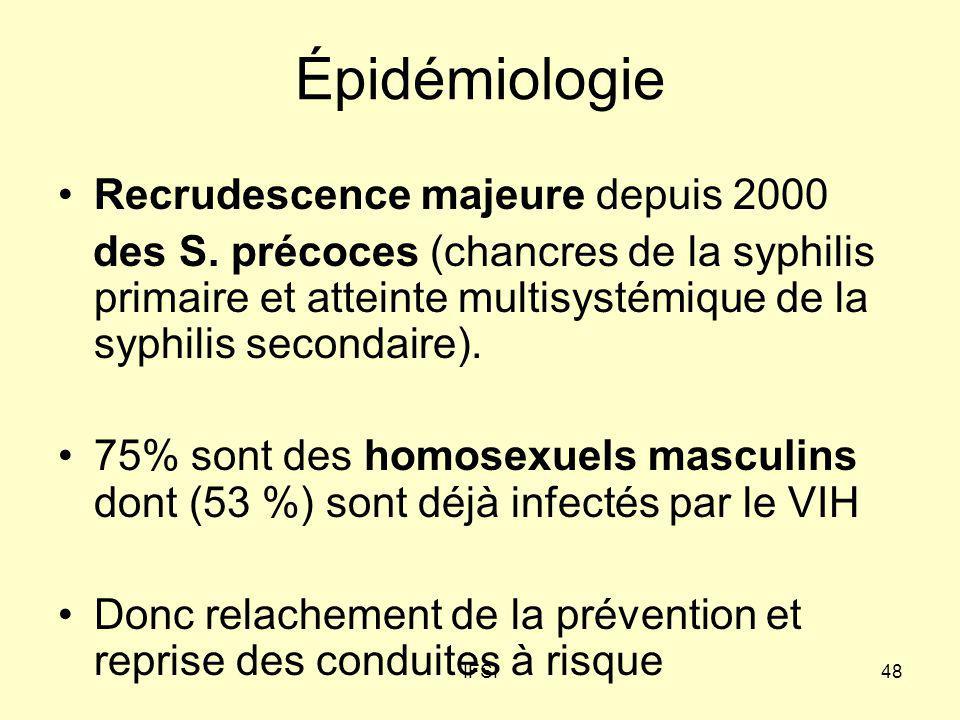 Épidémiologie Recrudescence majeure depuis 2000