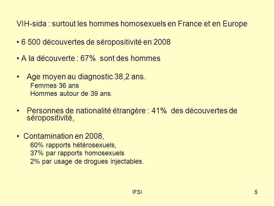 VIH-sida : surtout les hommes homosexuels en France et en Europe