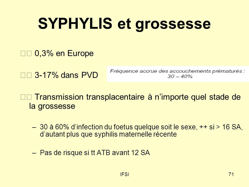SYPHYLIS et grossesse  0,3% en Europe  3-17% dans PVD