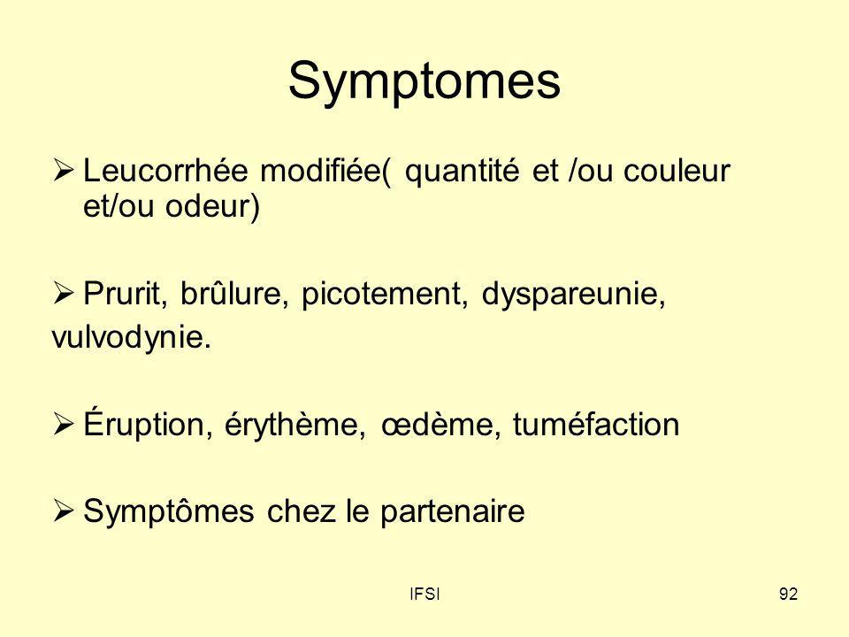 Symptomes Leucorrhée modifiée( quantité et /ou couleur et/ou odeur)