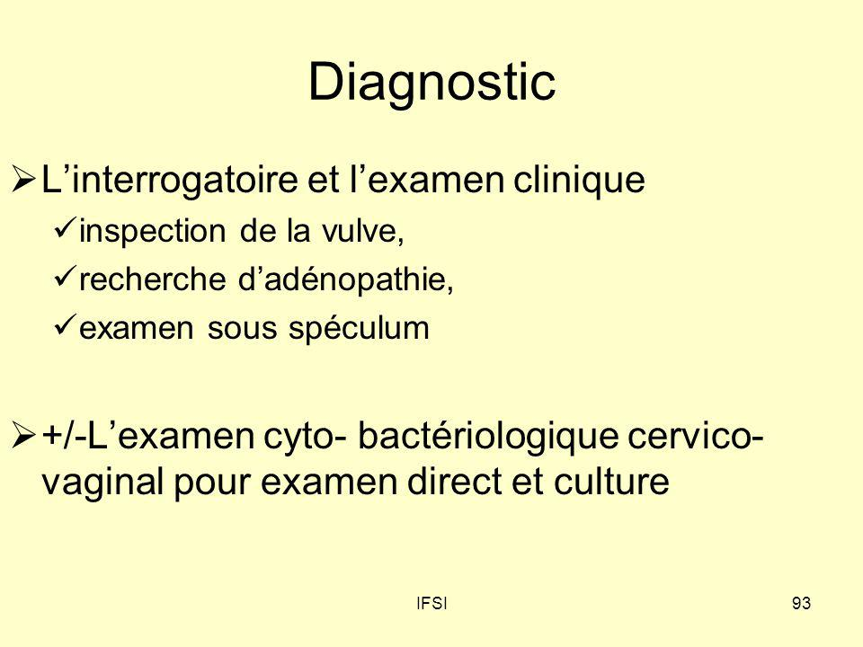 Diagnostic L'interrogatoire et l'examen clinique