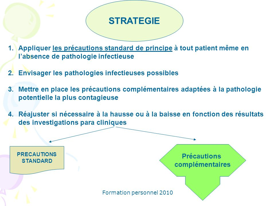 STRATEGIE TYPE D'ISOLEMENT A APPLIQUER