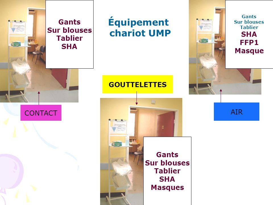 Équipement chariot UMP