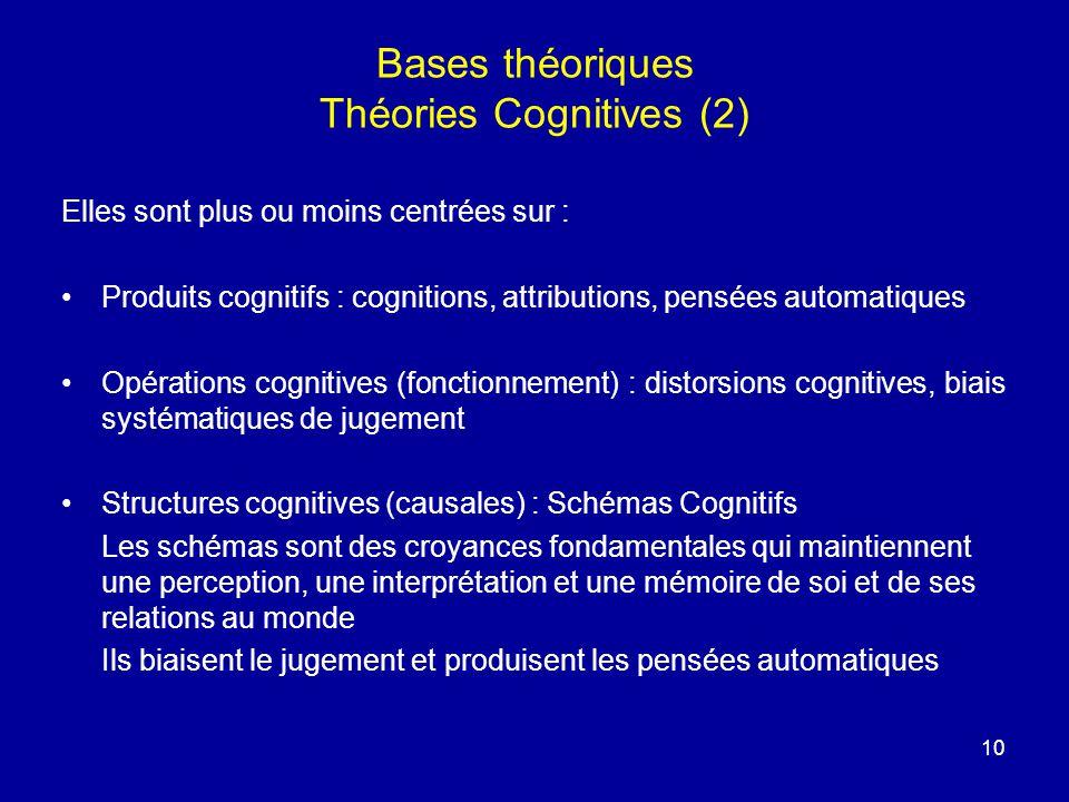 Bases théoriques Théories Cognitives (2)