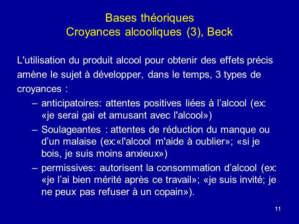 Bases théoriques Croyances alcooliques (3), Beck