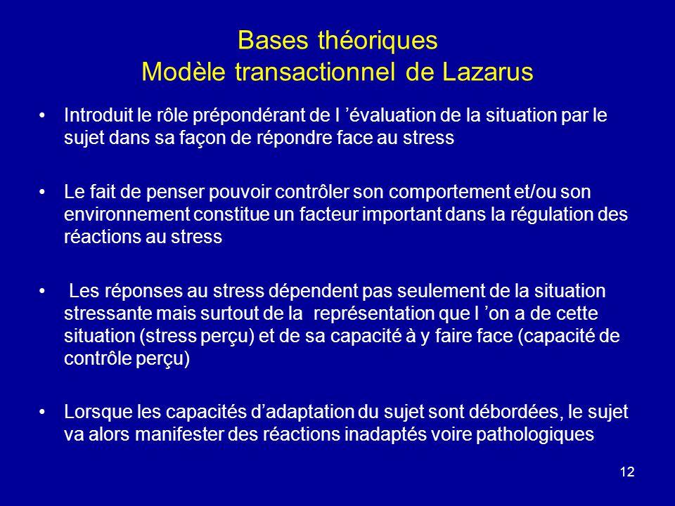 Bases théoriques Modèle transactionnel de Lazarus