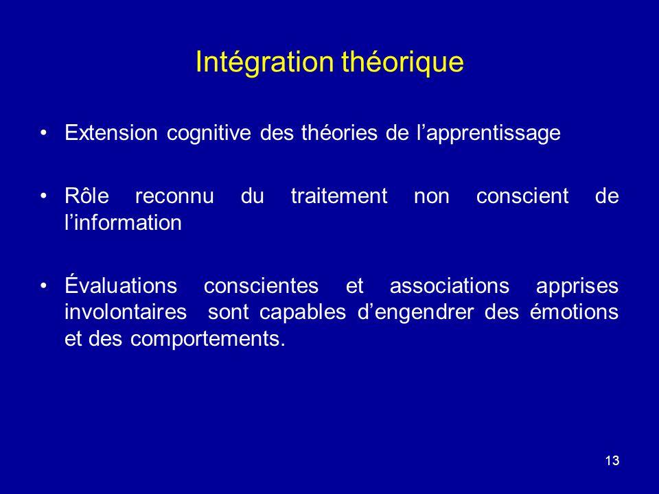 Intégration théorique