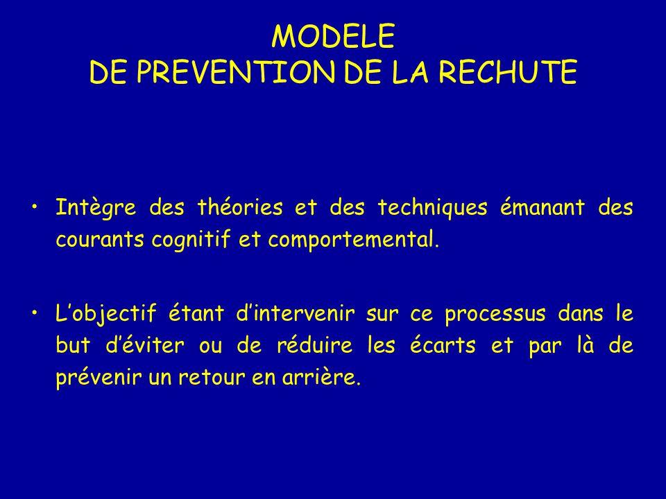 MODELE DE PREVENTION DE LA RECHUTE