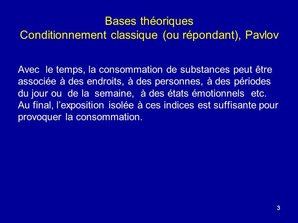 Bases théoriques Conditionnement classique (ou répondant), Pavlov