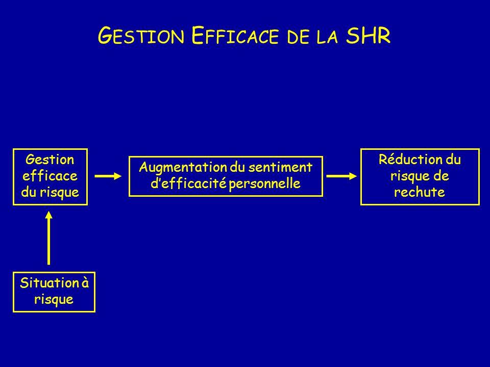 Gestion Efficace de la SHR