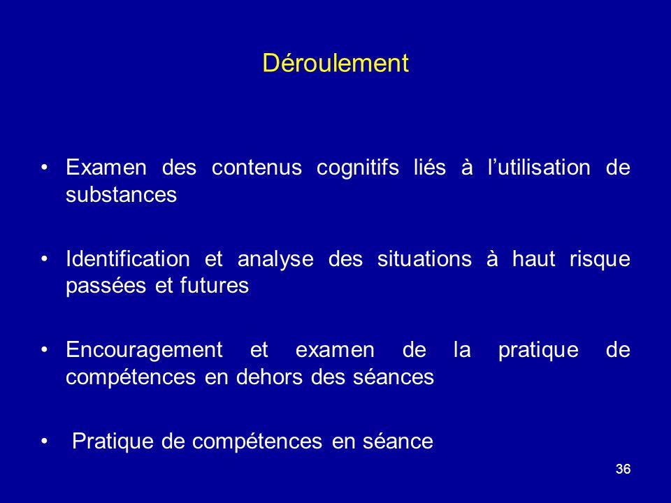 Déroulement Examen des contenus cognitifs liés à l'utilisation de substances.