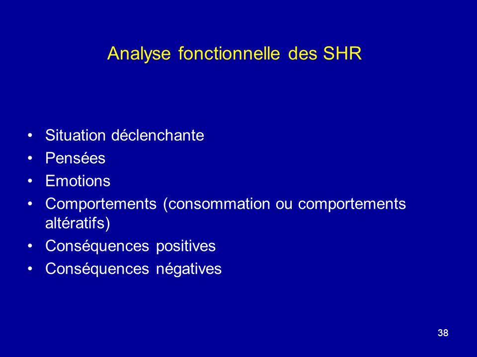 Analyse fonctionnelle des SHR