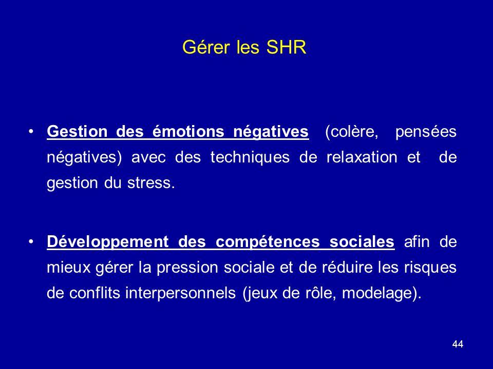 Gérer les SHR Gestion des émotions négatives (colère, pensées négatives) avec des techniques de relaxation et de gestion du stress.